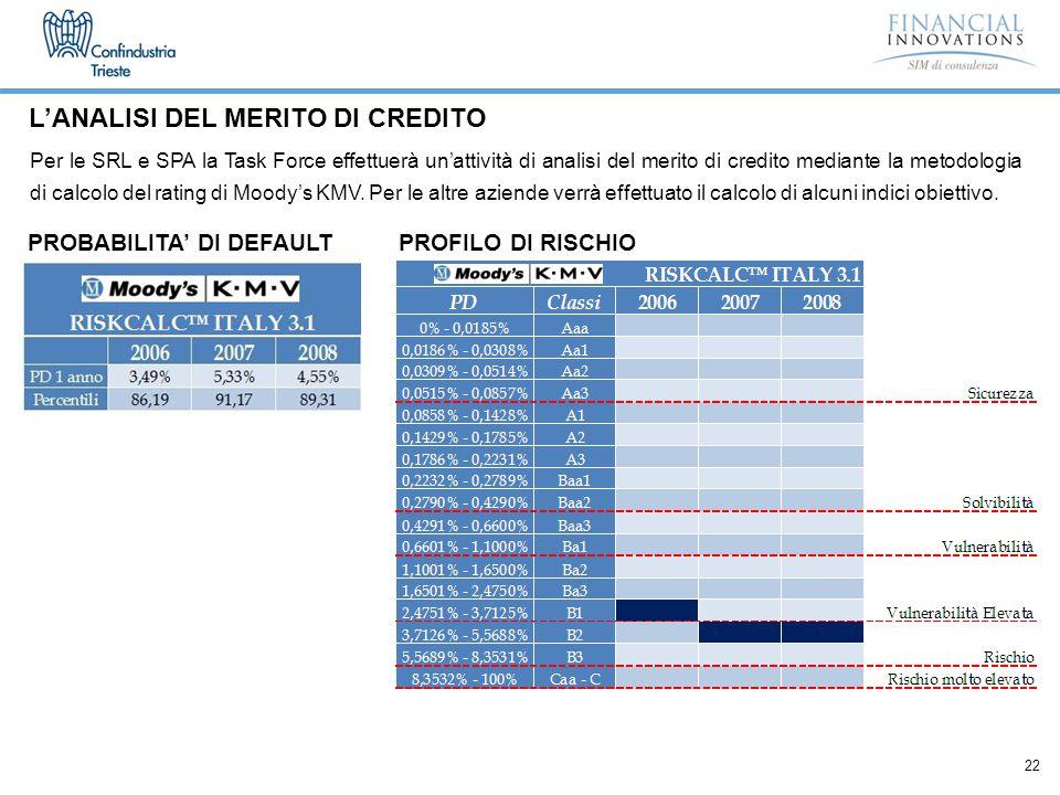 22 L'ANALISI DEL MERITO DI CREDITO Per le SRL e SPA la Task Force effettuerà un'attività di analisi del merito di credito mediante la metodologia di calcolo del rating di Moody's KMV.