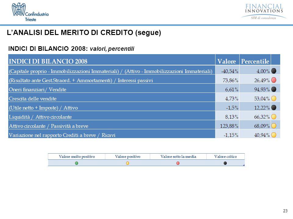 23 INDICI DI BILANCIO 2008: valori, percentili L'ANALISI DEL MERITO DI CREDITO (segue)