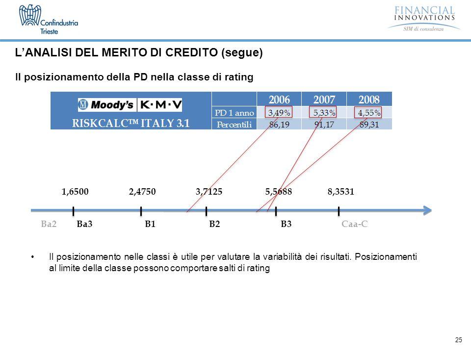 25 Il posizionamento della PD nella classe di rating Il posizionamento nelle classi è utile per valutare la variabilità dei risultati.