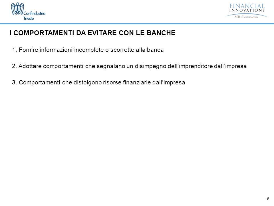 9 I COMPORTAMENTI DA EVITARE CON LE BANCHE 1.