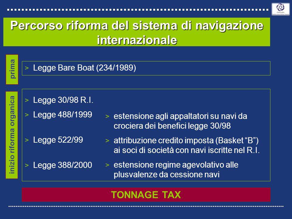 Percorso riforma del sistema di navigazione internazionale > estensione agli appaltatori su navi da crociera dei benefici legge 30/98 > attribuzione credito imposta (Basket B ) ai soci di società con navi iscritte nel R.I.