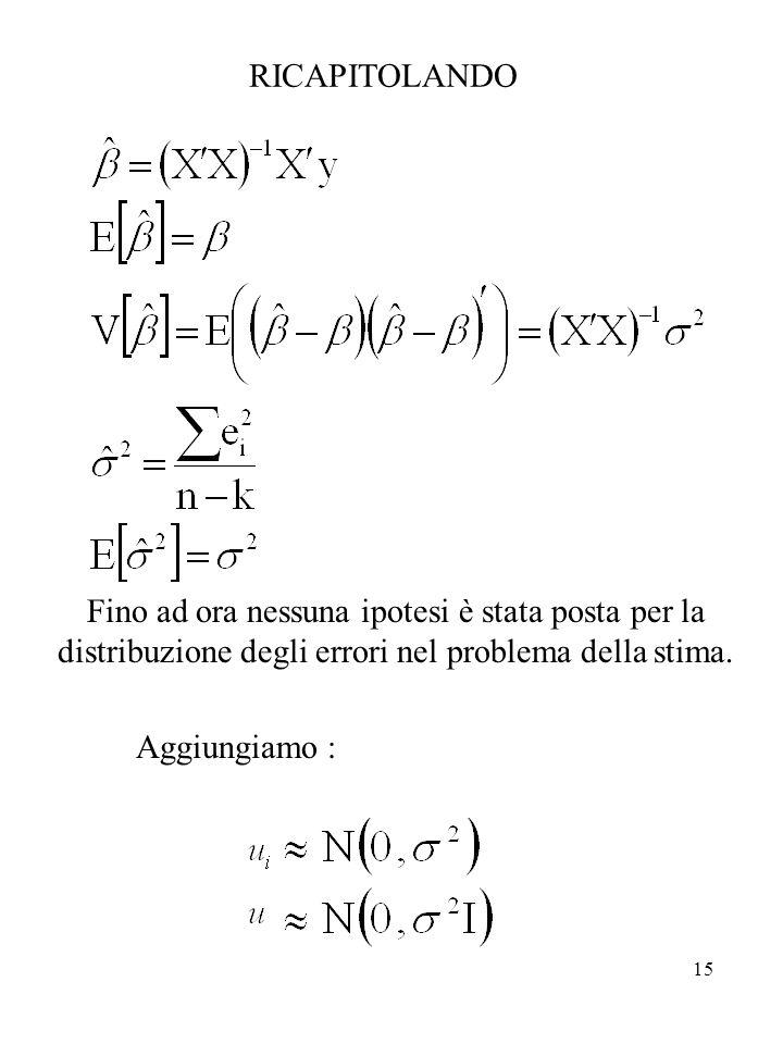 15 RICAPITOLANDO Fino ad ora nessuna ipotesi è stata posta per la distribuzione degli errori nel problema della stima.