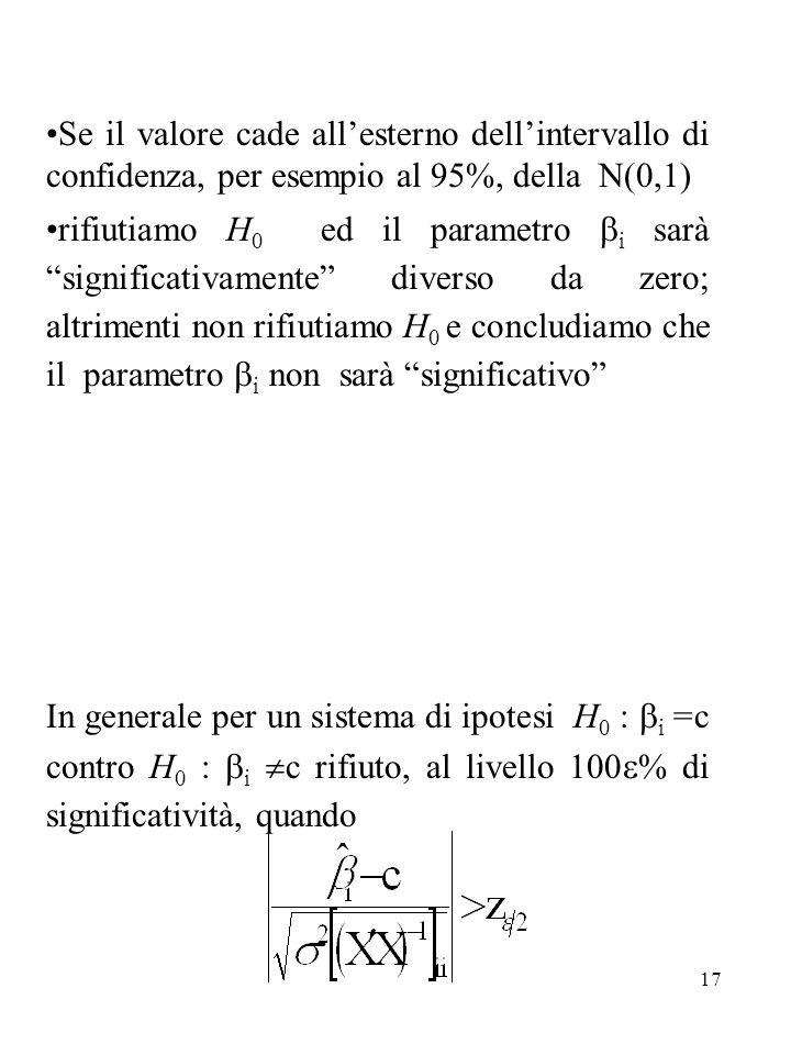 17 Se il valore cade all'esterno dell'intervallo di confidenza, per esempio al 95%, della N(0,1) rifiutiamo H 0 ed il parametro  i sarà significativamente diverso da zero; altrimenti non rifiutiamo H 0 e concludiamo che il parametro  i non sarà significativo In generale per un sistema di ipotesi H 0 :  i =c contro H 0 :  i  c rifiuto, al livello 100  % di significatività, quando
