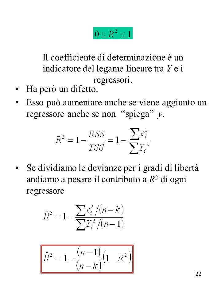 22 Il coefficiente di determinazione è un indicatore del legame lineare tra Y e i regressori.