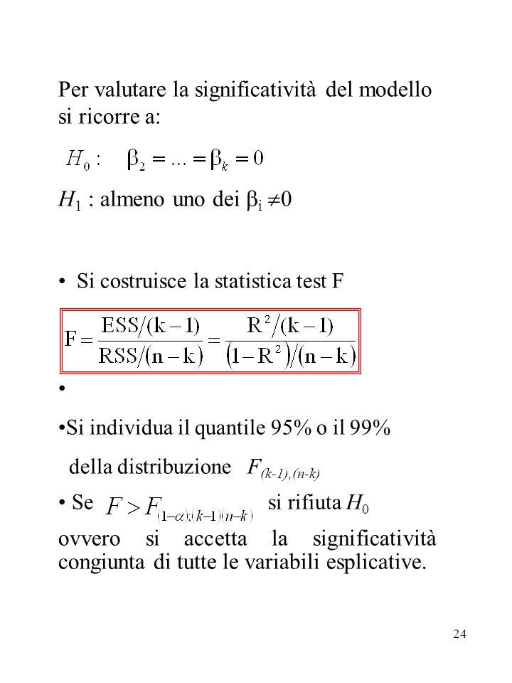 24 Per valutare la significatività del modello si ricorre a: H 1 : almeno uno dei  i  0 Si costruisce la statistica test F Si individua il quantile 95% o il 99% della distribuzione F (k-1),(n-k) Se si rifiuta H 0 ovvero si accetta la significatività congiunta di tutte le variabili esplicative.