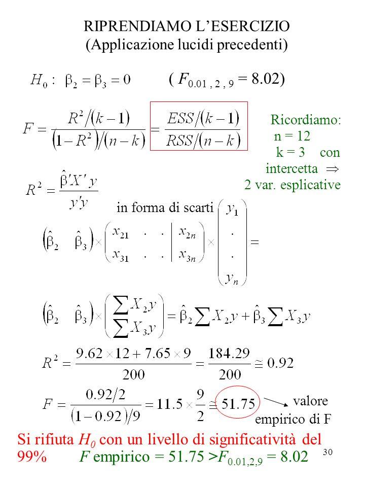 30 RIPRENDIAMO L'ESERCIZIO (Applicazione lucidi precedenti) ( F 0.01, 2, 9 = 8.02) Ricordiamo: n = 12 k = 3 con intercetta 2 var.