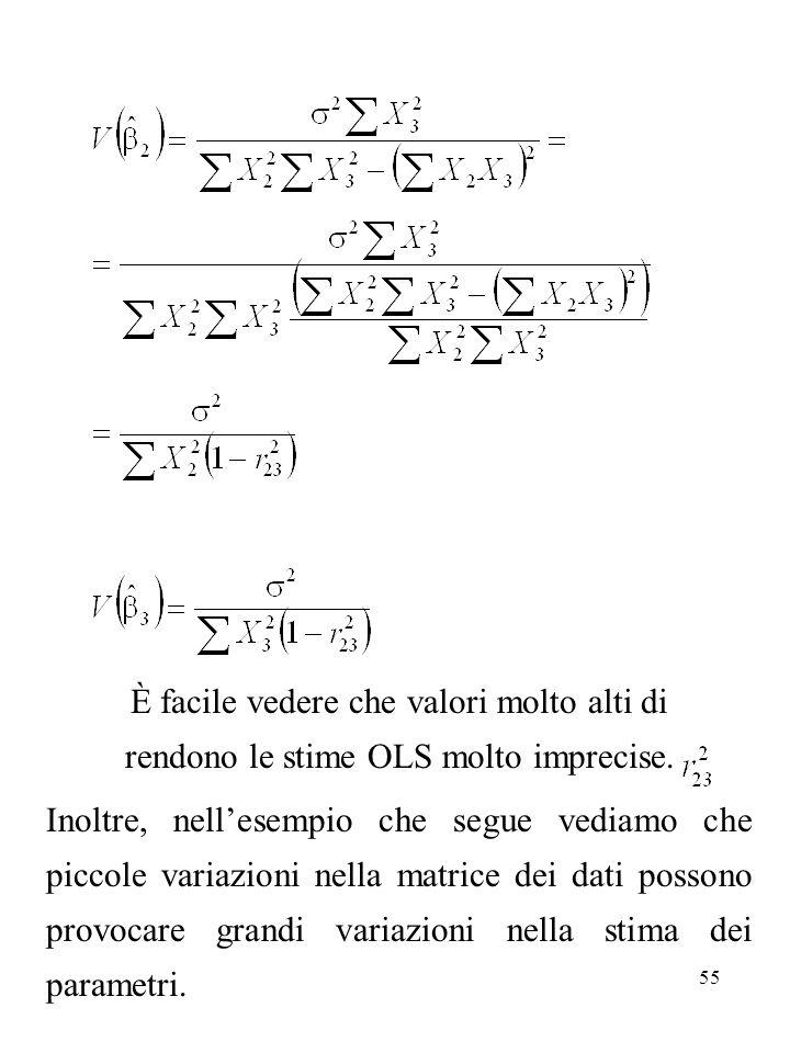 55 È facile vedere che valori molto alti di rendono le stime OLS molto imprecise.