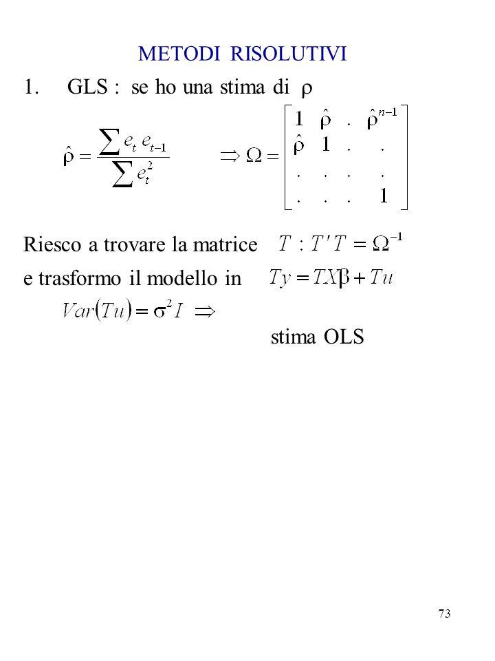 73 METODI RISOLUTIVI 1.GLS : se ho una stima di  Riesco a trovare la matrice e trasformo il modello in stima OLS