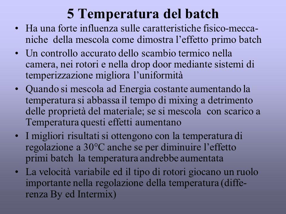 5 Temperatura del batch Ha una forte influenza sulle caratteristiche fisico-mecca- niche della mescola come dimostra l'effetto primo batch Un controll