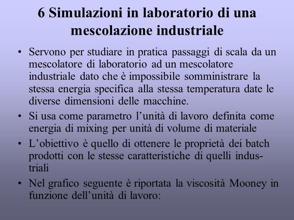 6 Simulazioni in laboratorio di una mescolazione industriale Servono per studiare in pratica passaggi di scala da un mescolatore di laboratorio ad un