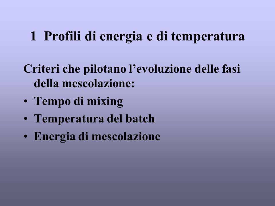 1 Profili di energia e di temperatura Criteri che pilotano l'evoluzione delle fasi della mescolazione: Tempo di mixing Temperatura del batch Energia d