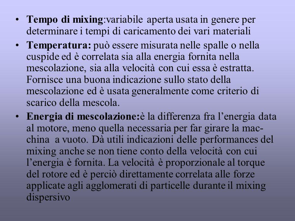 Tempo di mixing:variabile aperta usata in genere per determinare i tempi di caricamento dei vari materiali Temperatura: può essere misurata nelle spal