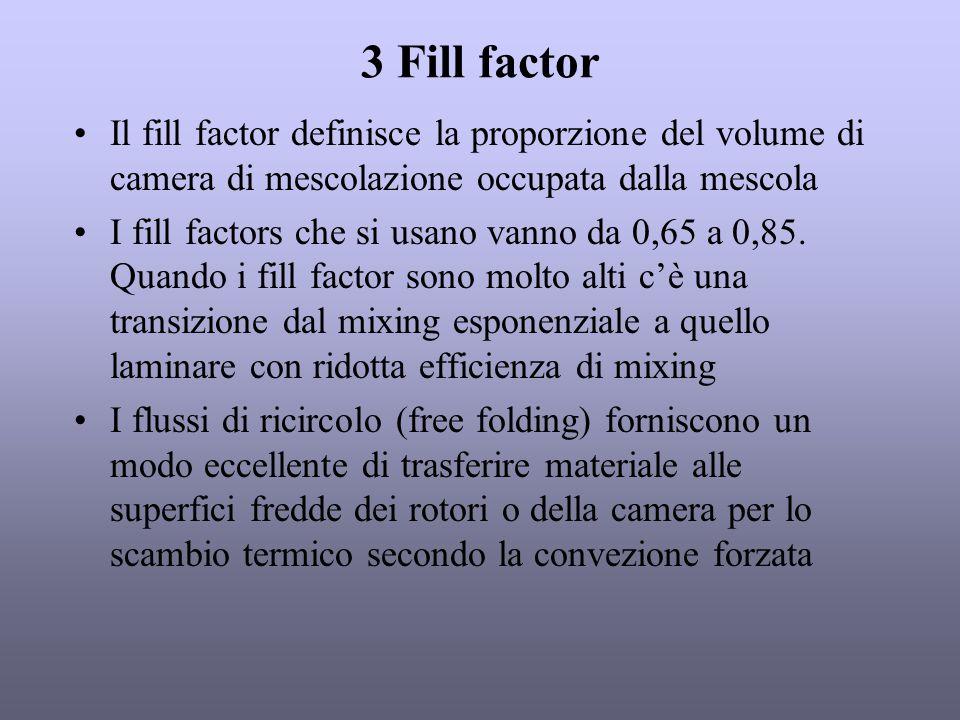 3 Fill factor Il fill factor definisce la proporzione del volume di camera di mescolazione occupata dalla mescola I fill factors che si usano vanno da