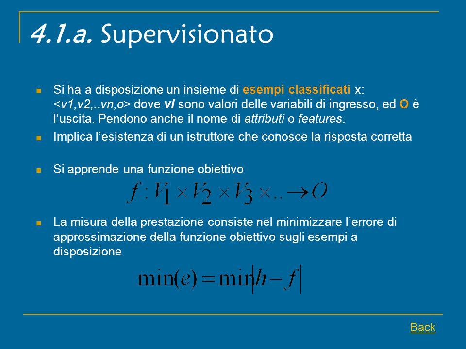 4.1.a. Supervisionato Si ha a disposizione un insieme di esempi classificati x: dove vi sono valori delle variabili di ingresso, ed O è l'uscita. Pend