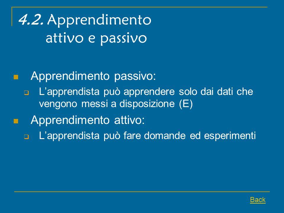 4.2. Apprendimento attivo e passivo Apprendimento passivo:  L'apprendista può apprendere solo dai dati che vengono messi a disposizione (E) Apprendim