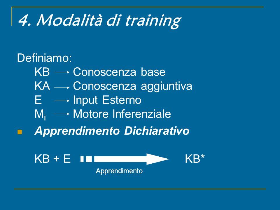4. Modalità di training Definiamo: KB Conoscenza base KAConoscenza aggiuntiva EInput Esterno M i Motore Inferenziale Apprendimento Dichiarativo KB + E