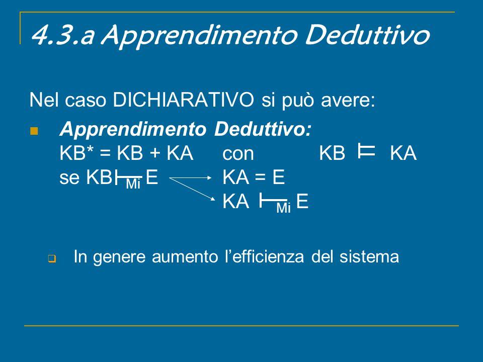 4.3.a Apprendimento Deduttivo Nel caso DICHIARATIVO si può avere: Apprendimento Deduttivo: KB* = KB + KA con KB KA se KB Mi EKA = E KA Mi E  In gener