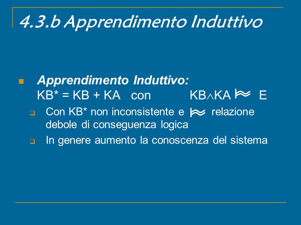 4.3.b Apprendimento Induttivo Apprendimento Induttivo: KB* = KB + KA con KB  KAE  Con KB* non inconsistente e relazione debole di conseguenza logica  In genere aumento la conoscenza del sistema