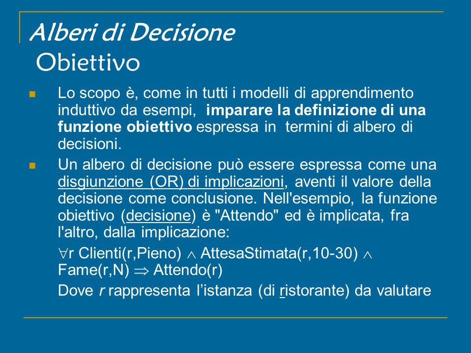 Alberi di Decisione Obiettivo Lo scopo è, come in tutti i modelli di apprendimento induttivo da esempi, imparare la definizione di una funzione obiettivo espressa in termini di albero di decisioni.