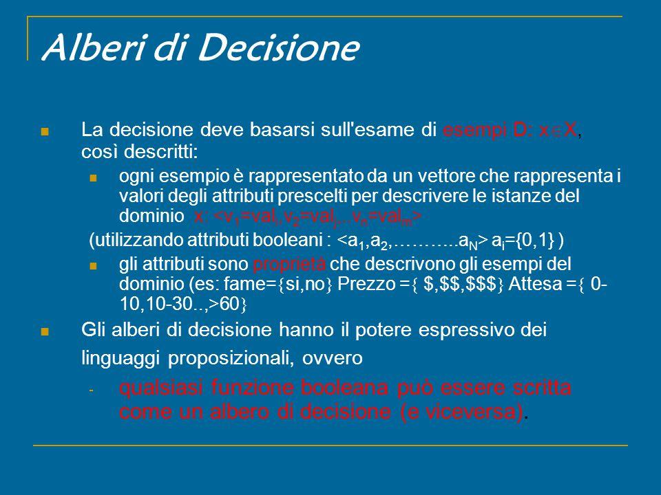 Alberi di Decisione La decisione deve basarsi sull esame di esempi D: x  X, così descritti: ogni esempio è rappresentato da un vettore che rappresenta i valori degli attributi prescelti per descrivere le istanze del dominio x: (utilizzando attributi booleani : a i ={0,1} ) gli attributi sono proprietà che descrivono gli esempi del dominio (es: fame=  si,no  Prezzo =  $,$$,$$$  Attesa =  0- 10,10-30..,>60  Gli alberi di decisione hanno il potere espressivo dei linguaggi proposizionali, ovvero - qualsiasi funzione booleana può essere scritta come un albero di decisione (e viceversa).