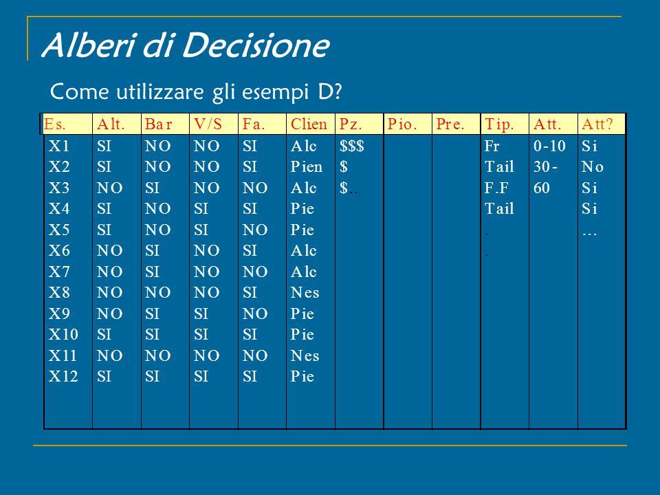 Alberi di Decisione Come utilizzare gli esempi D. Es.Alt.BarV/SFa.Clien.Pz.Pio.Pre.Tip.Att.A .