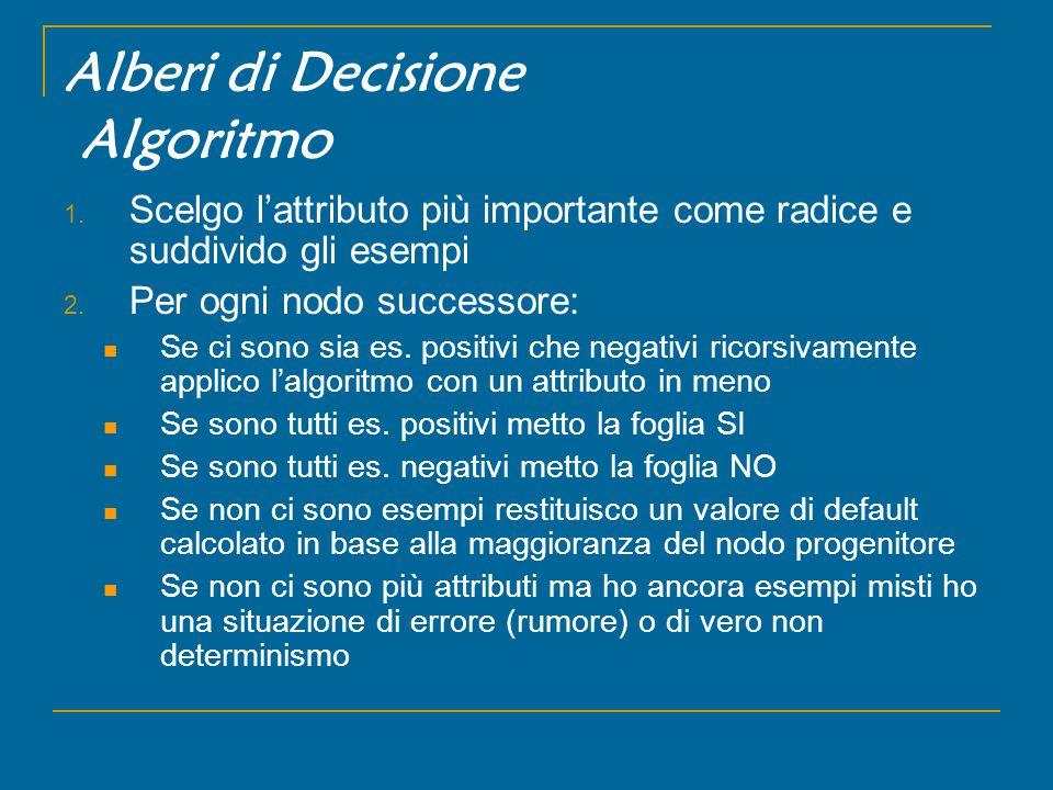 Alberi di Decisione Algoritmo 1.