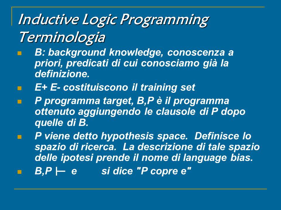 Inductive Logic Programming Terminologia B: background knowledge, conoscenza a priori, predicati di cui conosciamo già la definizione.