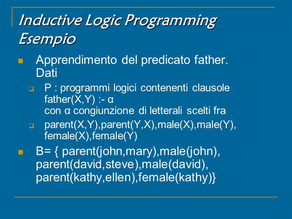 Inductive Logic Programming Esempio Apprendimento del predicato father.