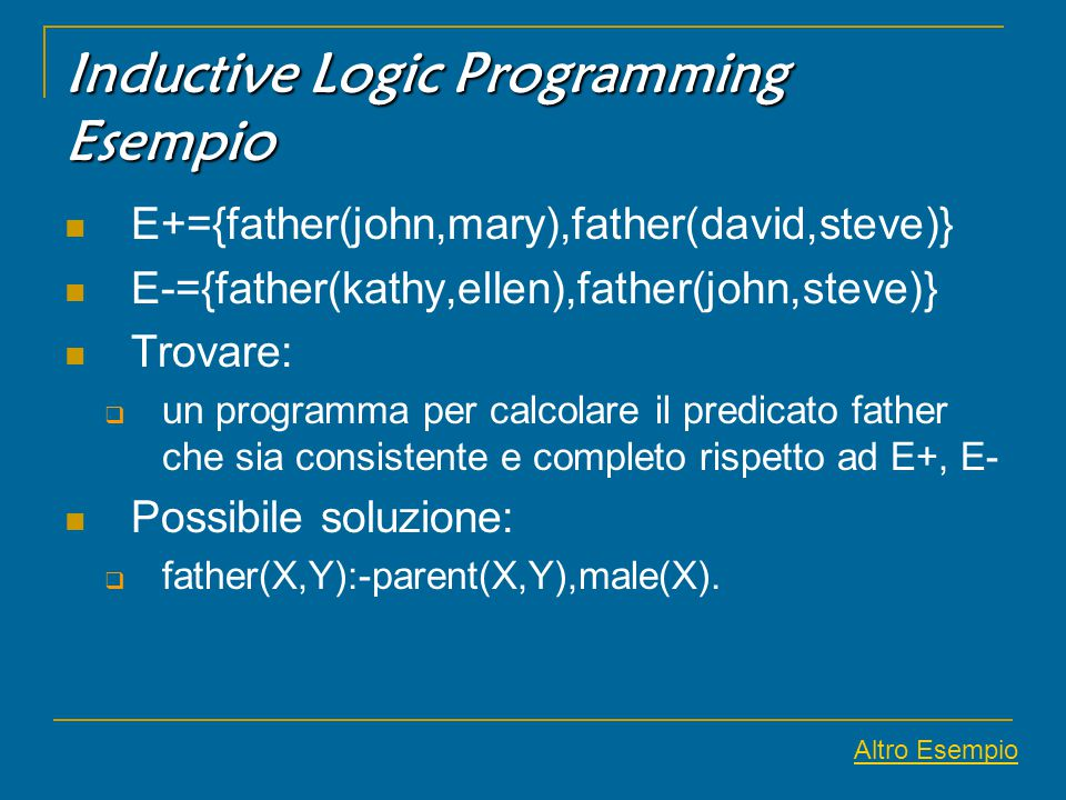 Inductive Logic Programming Esempio E+={father(john,mary),father(david,steve)} E-={father(kathy,ellen),father(john,steve)} Trovare:  un programma per calcolare il predicato father che sia consistente e completo rispetto ad E+, E- Possibile soluzione:  father(X,Y):-parent(X,Y),male(X).