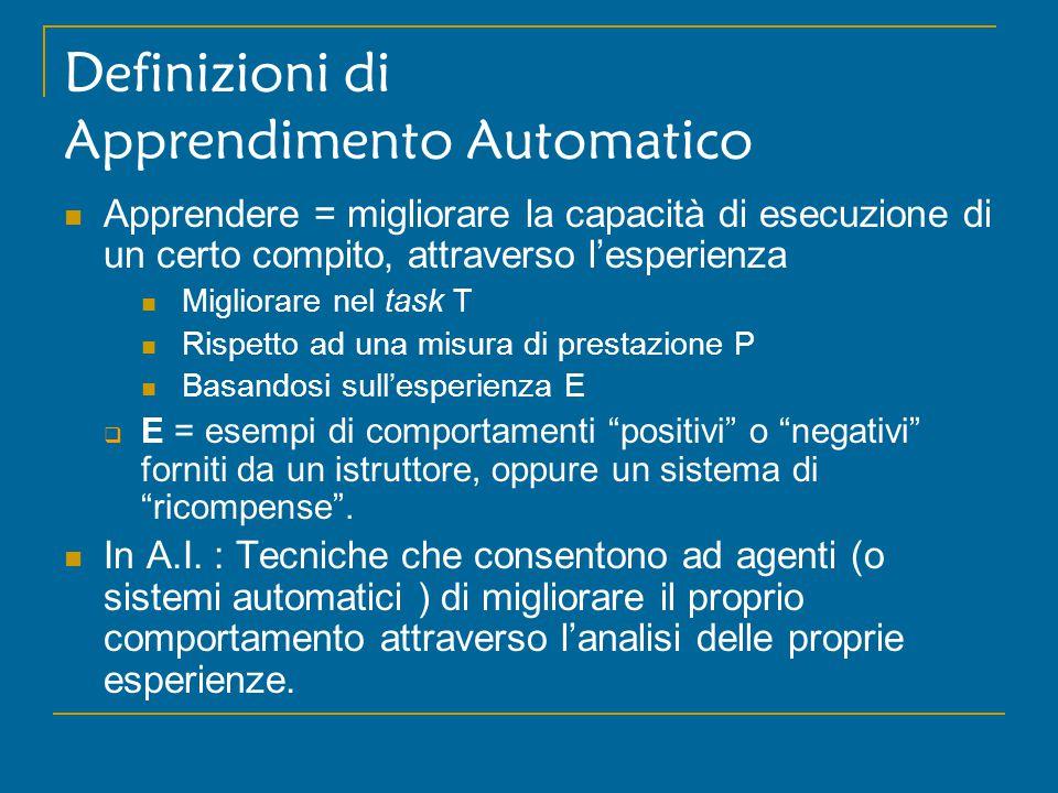 Impieghi dell'Apprendimento Automatico 1.