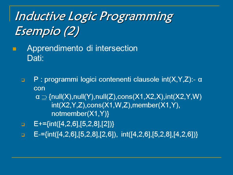 Inductive Logic Programming Esempio (2) Apprendimento di intersection Dati:  P : programmi logici contenenti clausole int(X,Y,Z):- α con α  {null(X),null(Y),null(Z),cons(X1,X2,X),int(X2,Y,W) int(X2,Y,Z),cons(X1,W,Z),member(X1,Y), notmember(X1,Y)}  E+={int([4,2,6],[5,2,8],[2])}  E-={int([4,2,6],[5,2,8],[2,6]), int([4,2,6],[5,2,8],[4,2,6])}