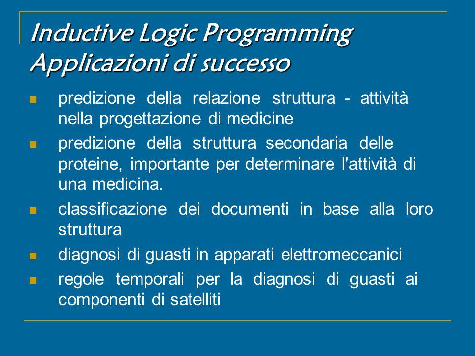 Inductive Logic Programming Applicazioni di successo predizione della relazione struttura - attività nella progettazione di medicine predizione della struttura secondaria delle proteine, importante per determinare l attività di una medicina.