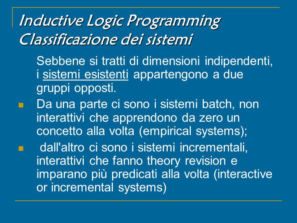 Inductive Logic Programming Classificazione dei sistemi Sebbene si tratti di dimensioni indipendenti, i sistemi esistenti appartengono a due gruppi opposti.