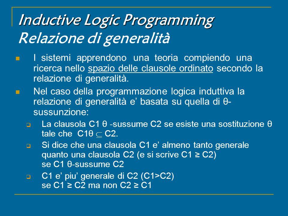 Inductive Logic Programming Inductive Logic Programming Relazione di generalità I sistemi apprendono una teoria compiendo una ricerca nello spazio delle clausole ordinato secondo la relazione di generalità.