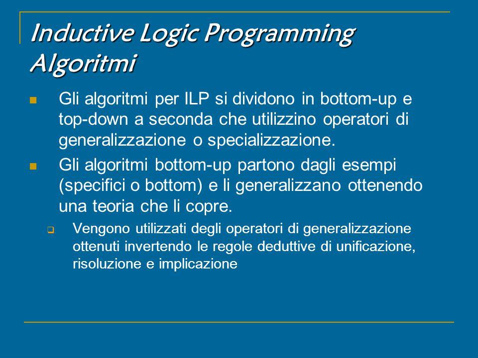 Inductive Logic Programming Algoritmi Gli algoritmi per ILP si dividono in bottom-up e top-down a seconda che utilizzino operatori di generalizzazione o specializzazione.
