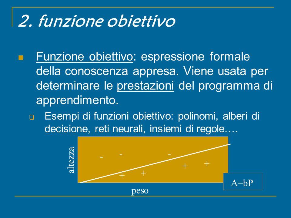 2. funzione obiettivo Funzione obiettivo: espressione formale della conoscenza appresa.