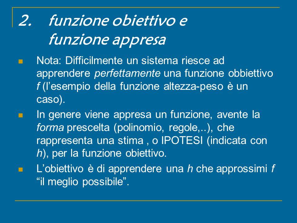 2. funzione obiettivo e funzione appresa Nota: Difficilmente un sistema riesce ad apprendere perfettamente una funzione obbiettivo f (l'esempio della