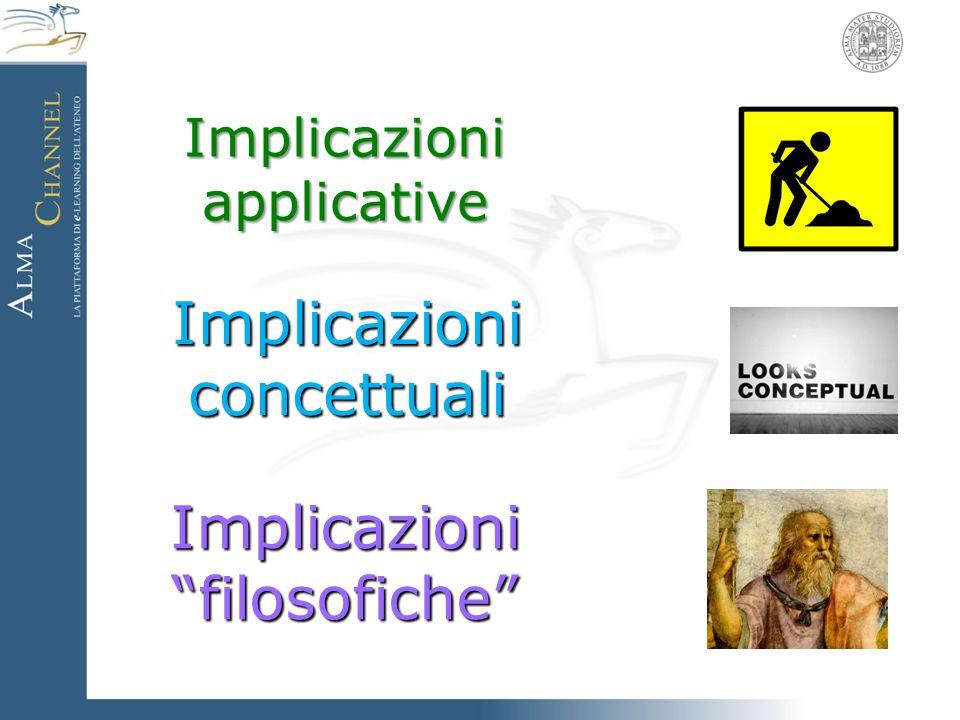 "Implicazioni applicative Implicazioni concettuali Implicazioni ""filosofiche"""