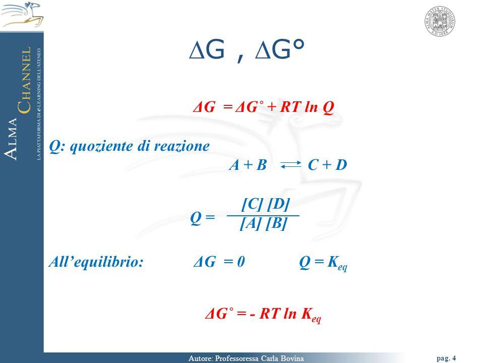 G, G° Autore: Professoressa Carla Bovina pag. 4 ΔG = ΔG˚ + RT ln Q Q: quoziente di reazione A + B C + D [C] [D] [A] [B] All'equilibrio: ΔG = 0 Q = K