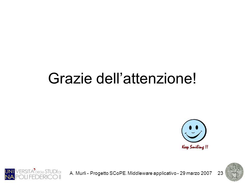 A. Murli - Progetto SCoPE. Middleware applicativo - 29 marzo 200723 Grazie dell'attenzione!