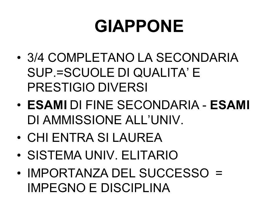 GIAPPONE 3/4 COMPLETANO LA SECONDARIA SUP.=SCUOLE DI QUALITA' E PRESTIGIO DIVERSI ESAMI DI FINE SECONDARIA - ESAMI DI AMMISSIONE ALL'UNIV.