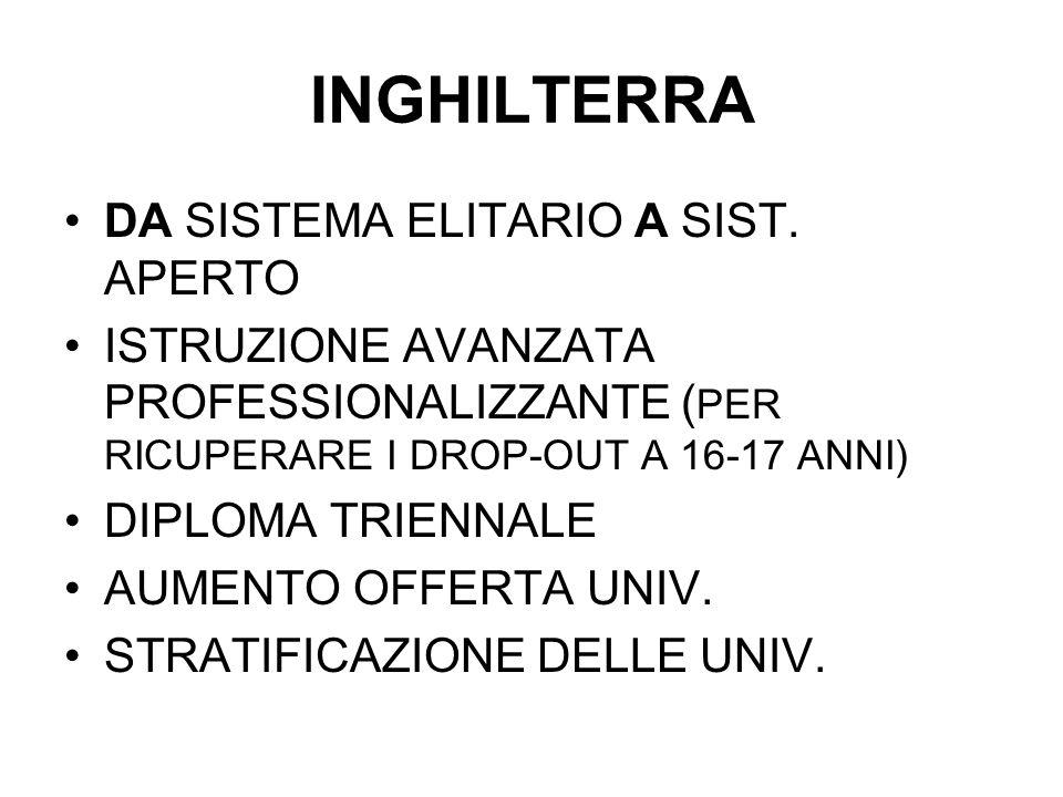 INGHILTERRA DA SISTEMA ELITARIO A SIST. APERTO ISTRUZIONE AVANZATA PROFESSIONALIZZANTE ( PER RICUPERARE I DROP-OUT A 16-17 ANNI) DIPLOMA TRIENNALE AUM
