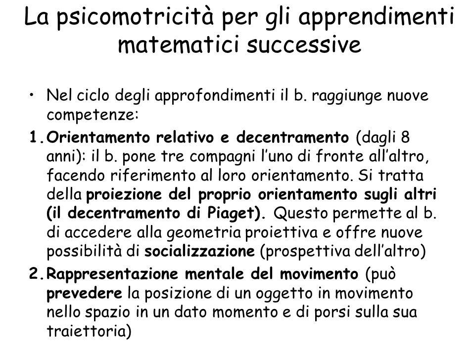 La psicomotricità per gli apprendimenti matematici successive Nel ciclo degli approfondimenti il b.
