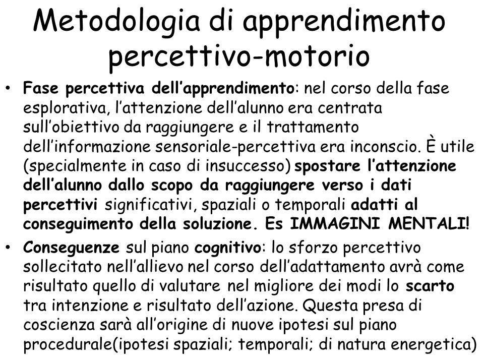 Metodologia di apprendimento percettivo-motorio Fase percettiva dell'apprendimento: nel corso della fase esplorativa, l'attenzione dell'alunno era centrata sull'obiettivo da raggiungere e il trattamento dell'informazione sensoriale-percettiva era inconscio.