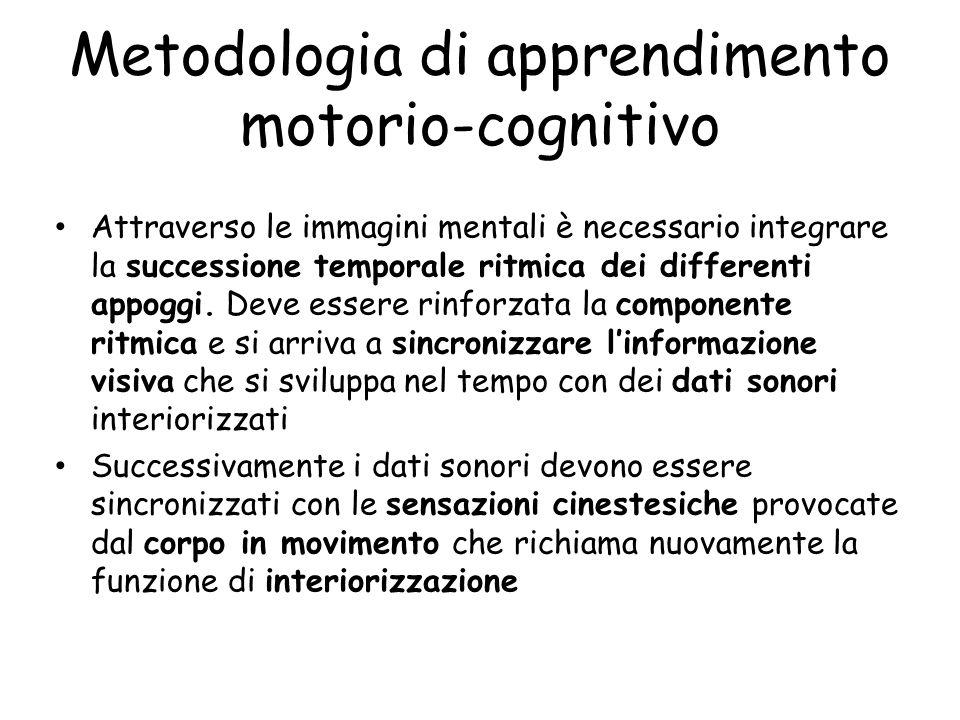 Metodologia di apprendimento motorio-cognitivo Attraverso le immagini mentali è necessario integrare la successione temporale ritmica dei differenti appoggi.
