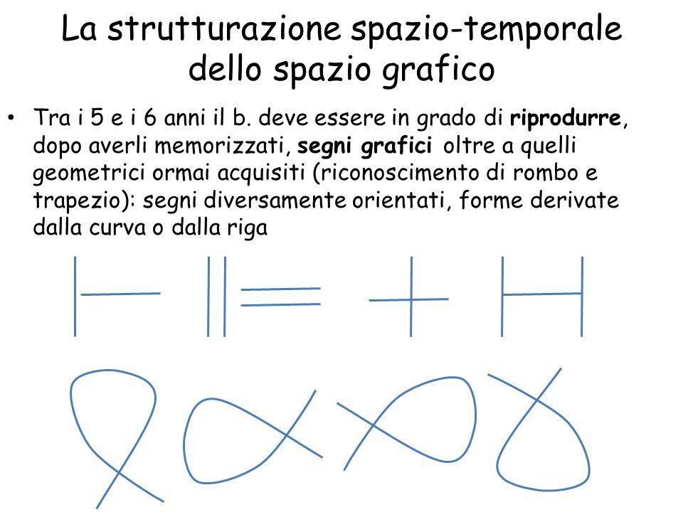 La strutturazione spazio-temporale dello spazio grafico Tra i 5 e i 6 anni il b.