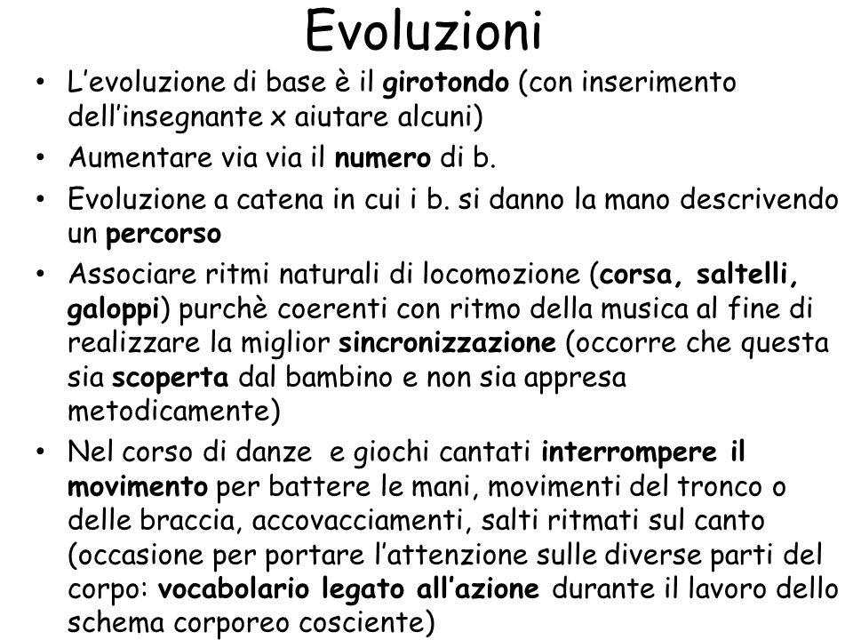 Evoluzioni L'evoluzione di base è il girotondo (con inserimento dell'insegnante x aiutare alcuni) Aumentare via via il numero di b.