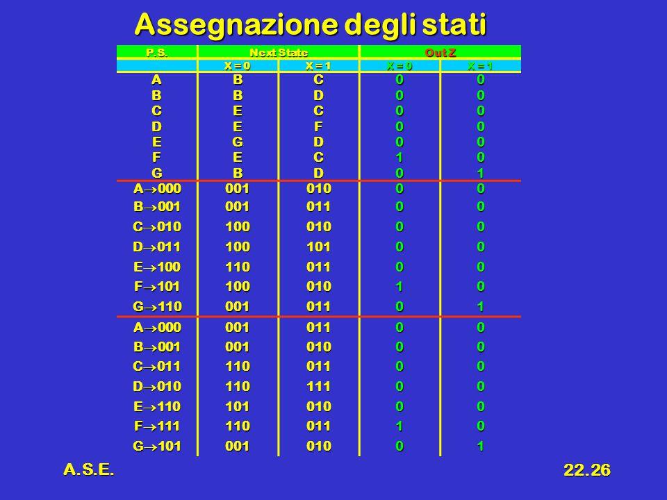 A.S.E. 22.26 Assegnazione degli stati P.S.