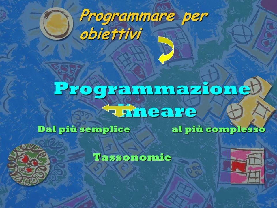 Programmare per obiettivi Programmazione lineare Dal più semplice al più complesso Tassonomie Tassonomie