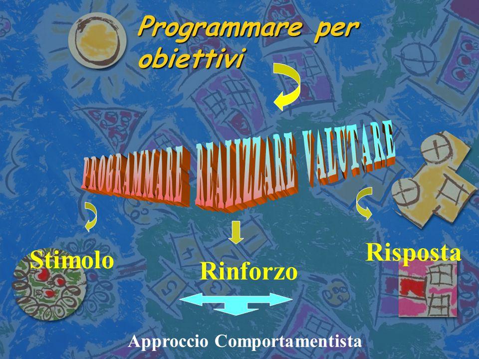 Programmare per obiettivi Stimolo Rinforzo Risposta Approccio Comportamentista